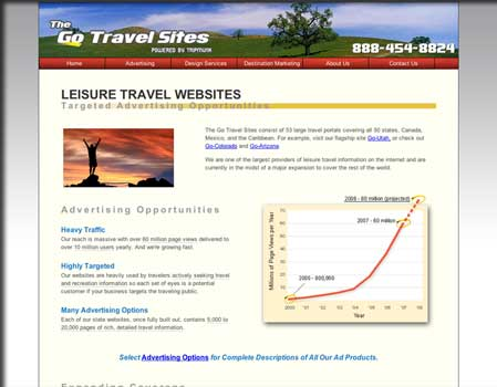 Go Travel Sites website